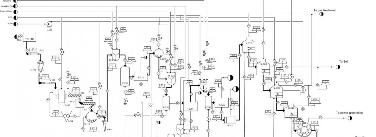 Process Flow Diagram Copper Cathode Plant